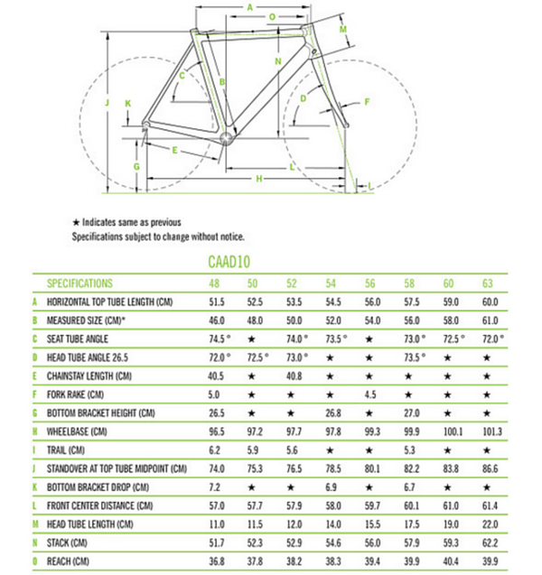 Cannondale Caad10 Bike Rental Europcar